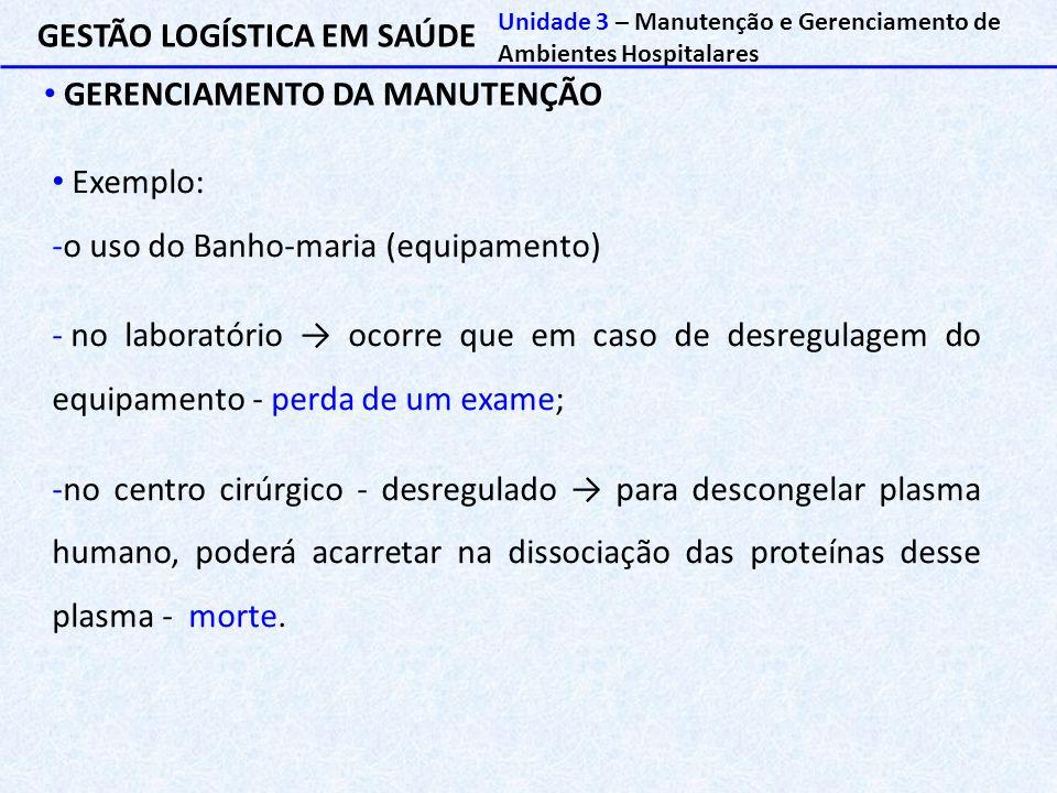 GESTÃO LOGÍSTICA EM SAÚDE GERENCIAMENTO DA MANUTENÇÃO Unidade 3 – Manutenção e Gerenciamento de Ambientes Hospitalares Exemplo: -o uso do Banho-maria