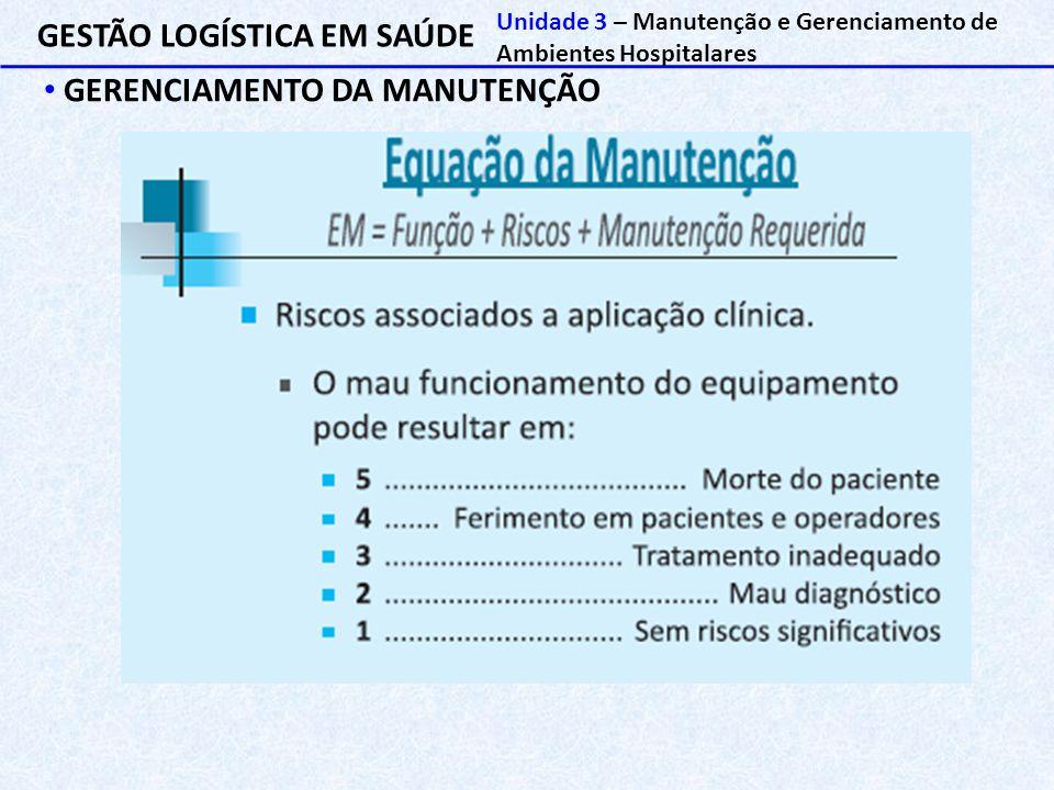 GESTÃO LOGÍSTICA EM SAÚDE GERENCIAMENTO DA MANUTENÇÃO Unidade 3 – Manutenção e Gerenciamento de Ambientes Hospitalares