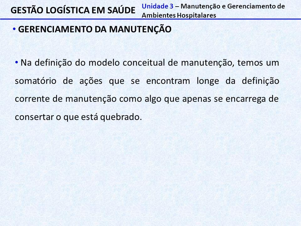 GESTÃO LOGÍSTICA EM SAÚDE GERENCIAMENTO DA MANUTENÇÃO Unidade 3 – Manutenção e Gerenciamento de Ambientes Hospitalares Na definição do modelo conceitu