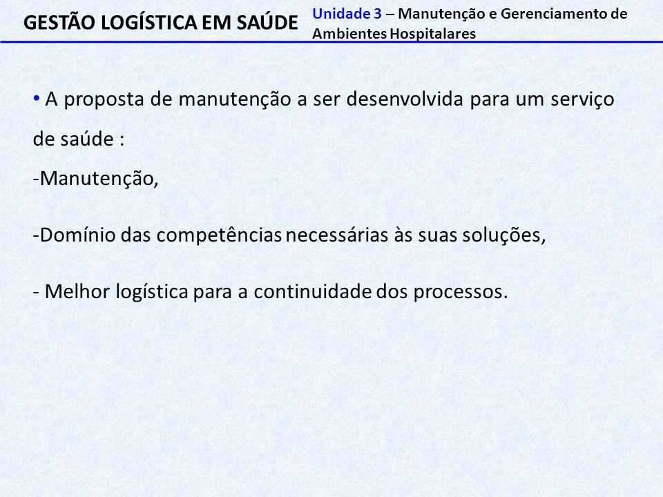 GESTÃO LOGÍSTICA EM SAÚDE Unidade 3 – Manutenção e Gerenciamento de Ambientes Hospitalares A proposta de manutenção a ser desenvolvida para um serviço