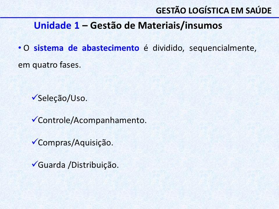 Unidade 1 – Gestão de Materiais/insumos O sistema de abastecimento é dividido, sequencialmente, em quatro fases. GESTÃO LOGÍSTICA EM SAÚDE Seleção/Uso