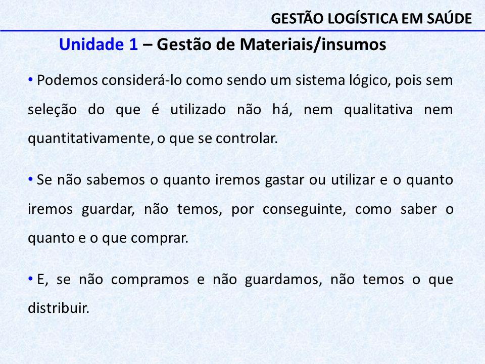 Unidade 1 – Gestão de Materiais/insumos Podemos considerá-lo como sendo um sistema lógico, pois sem seleção do que é utilizado não há, nem qualitativa