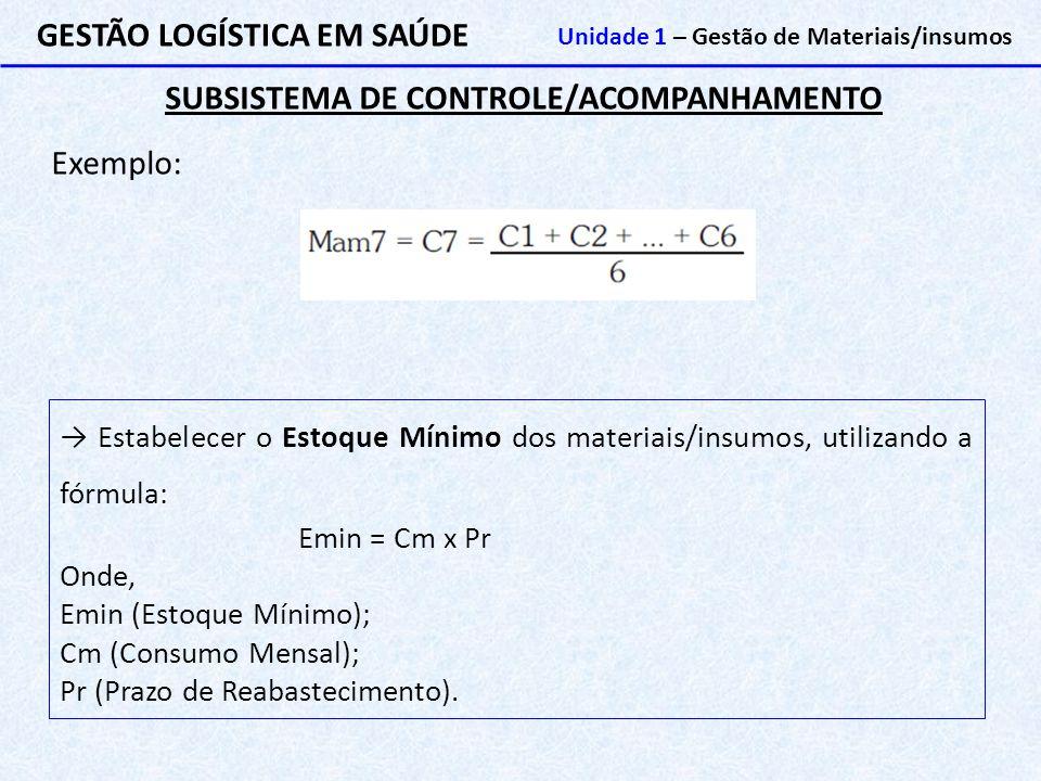 SUBSISTEMA DE CONTROLE/ACOMPANHAMENTO GESTÃO LOGÍSTICA EM SAÚDE Unidade 1 – Gestão de Materiais/insumos Exemplo: → Estabelecer o Estoque Mínimo dos ma