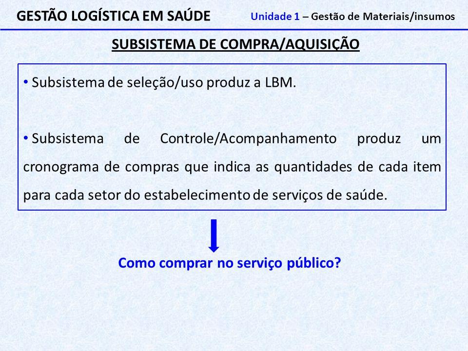 SUBSISTEMA DE COMPRA/AQUISIÇÃO GESTÃO LOGÍSTICA EM SAÚDE Unidade 1 – Gestão de Materiais/insumos Subsistema de seleção/uso produz a LBM. Subsistema de
