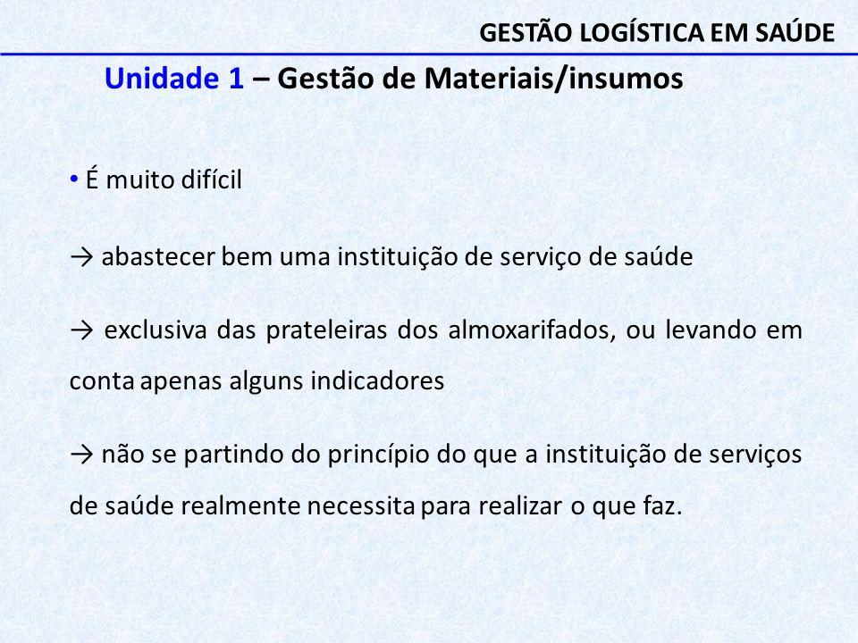Unidade 1 – Gestão de Materiais/insumos É muito difícil → abastecer bem uma instituição de serviço de saúde → exclusiva das prateleiras dos almoxarifa