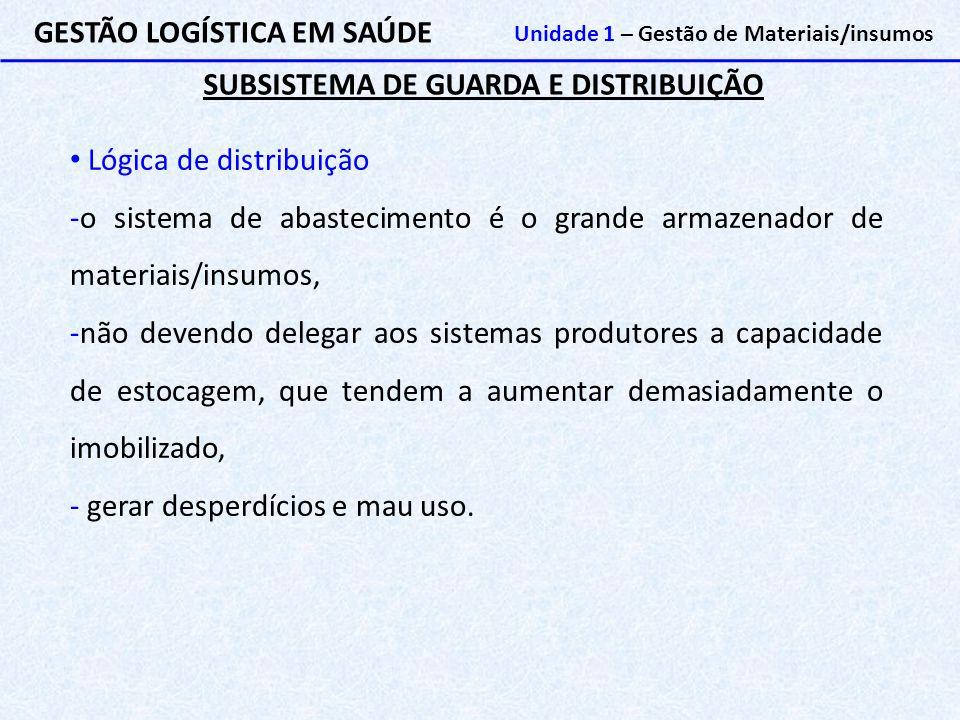 SUBSISTEMA DE GUARDA E DISTRIBUIÇÃO GESTÃO LOGÍSTICA EM SAÚDE Unidade 1 – Gestão de Materiais/insumos Lógica de distribuição -o sistema de abastecimen