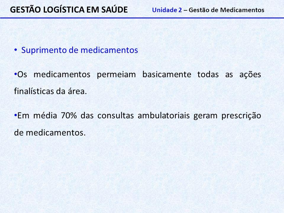GESTÃO LOGÍSTICA EM SAÚDE Unidade 2 – Gestão de Medicamentos Suprimento de medicamentos Os medicamentos permeiam basicamente todas as ações finalístic