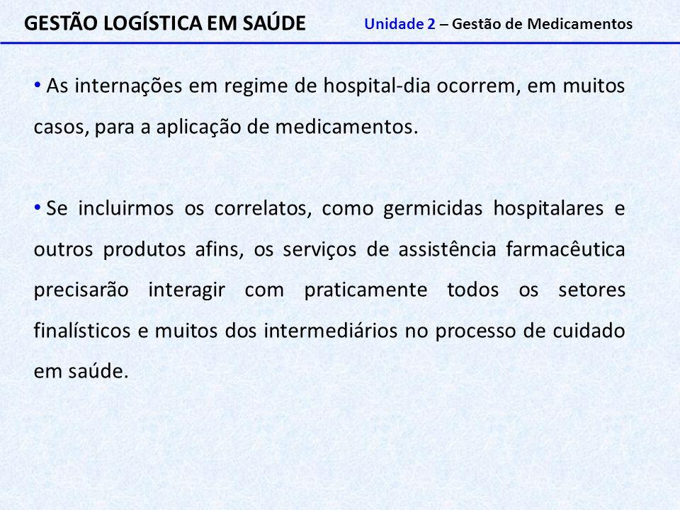 GESTÃO LOGÍSTICA EM SAÚDE Unidade 2 – Gestão de Medicamentos As internações em regime de hospital-dia ocorrem, em muitos casos, para a aplicação de me