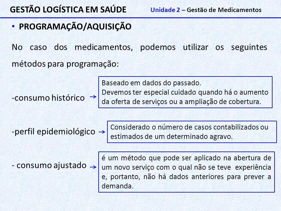 GESTÃO LOGÍSTICA EM SAÚDE Unidade 2 – Gestão de Medicamentos PROGRAMAÇÃO/AQUISIÇÃO No caso dos medicamentos, podemos utilizar os seguintes métodos par