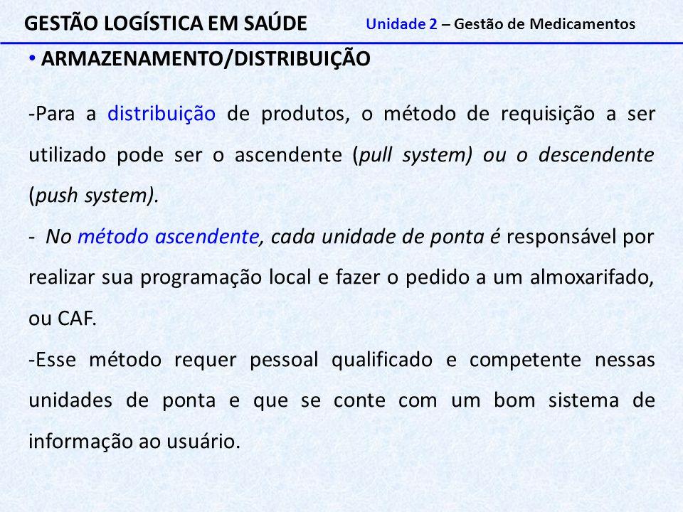 GESTÃO LOGÍSTICA EM SAÚDE Unidade 2 – Gestão de Medicamentos ARMAZENAMENTO/DISTRIBUIÇÃO -Para a distribuição de produtos, o método de requisição a ser