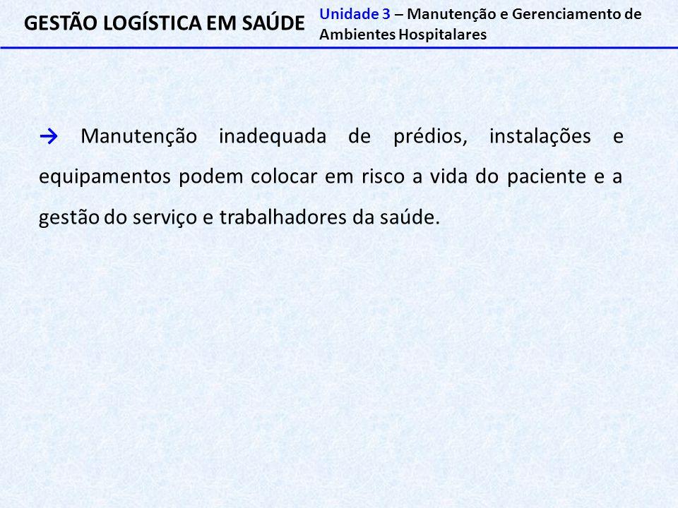 GESTÃO LOGÍSTICA EM SAÚDE Unidade 3 – Manutenção e Gerenciamento de Ambientes Hospitalares → Manutenção inadequada de prédios, instalações e equipamen