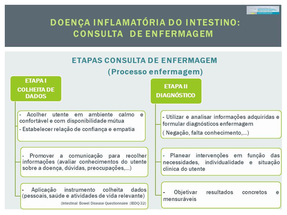 ETAPAS CONSULTA DE ENFERMAGEM (Processo enfermagem) DOENÇA INFLAMATÓRIA DO INTESTINO: CONSULTA DE ENFERMAGEM ETAPA I COLHEITA DE DADOS - Acolher utent