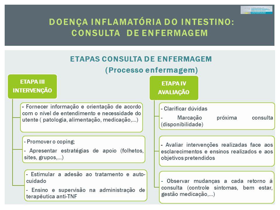 ETAPAS CONSULTA DE ENFERMAGEM (Processo enfermagem) DOENÇA INFLAMATÓRIA DO INTESTINO: CONSULTA DE ENFERMAGEM ETAPA III INTERVENÇÃO - Fornecer informaç