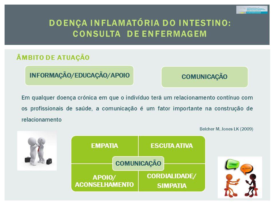 ÂMBITO DE ATUAÇÃO DOENÇA INFLAMATÓRIA DO INTESTINO: CONSULTA DE ENFERMAGEM EMPATIAESCUTA ATIVA APOIO/ ACONSELHAMENTO CORDIALIDADE/ SIMPATIA COMUNICAÇÃ