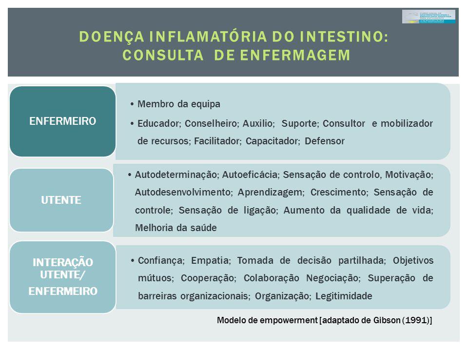 DOENÇA INFLAMATÓRIA DO INTESTINO: CONSULTA DE ENFERMAGEM Membro da equipa Educador; Conselheiro; Auxilio; Suporte; Consultor e mobilizador de recursos