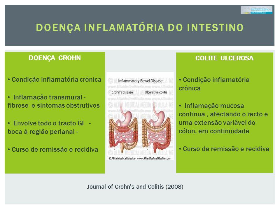 DOENÇA INFLAMATÓRIA DO INTESTINO COLITE ULCEROSA Condição inflamatória crónica Inflamação mucosa continua, afectando o recto e uma extensão variável d