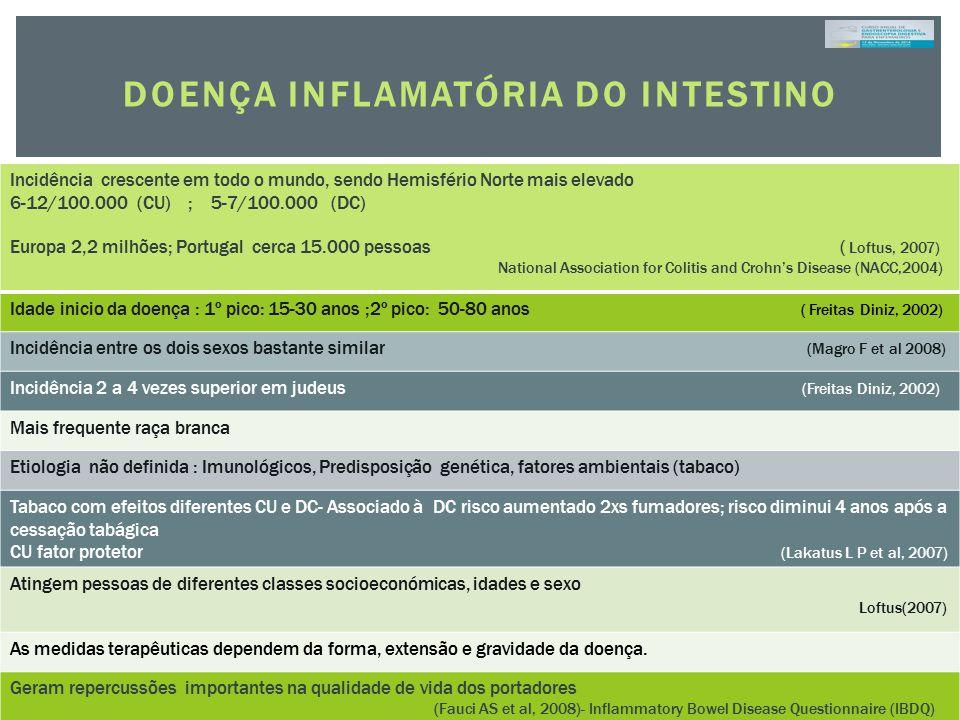 DOENÇA INFLAMATÓRIA DO INTESTINO: CONSULTA DE ENFERMAGEM Factores/ domínios determinantes no estado de saúde (últimos 15 dias):  Biológicos (sintomas intestinais- Barriga inchada ; cólicas; gases; sangue nas fezes; falsa vontade de defecar,…)  Funcionais (sintomas sistémicos- Fadiga; cansaço; acordar nocturno;…)  Psicológicos (angústia; ansiedade; depressão; alteração da auto-imagem; facilmente irritável; sentimento de inferioridade; preocupação por não ter WC por perto; dificuldades nas relações sexuais;…)  Sociais (dificuldade nas actividades de lazer/desporto; vergonha por cheiro e ruídos; falta compreensão por parte dos outros; isolamento; absentismo; deteorização das relações com familiares e colegas…) Intestinal Bowel Disease Questionnaire (IBDQ-32)