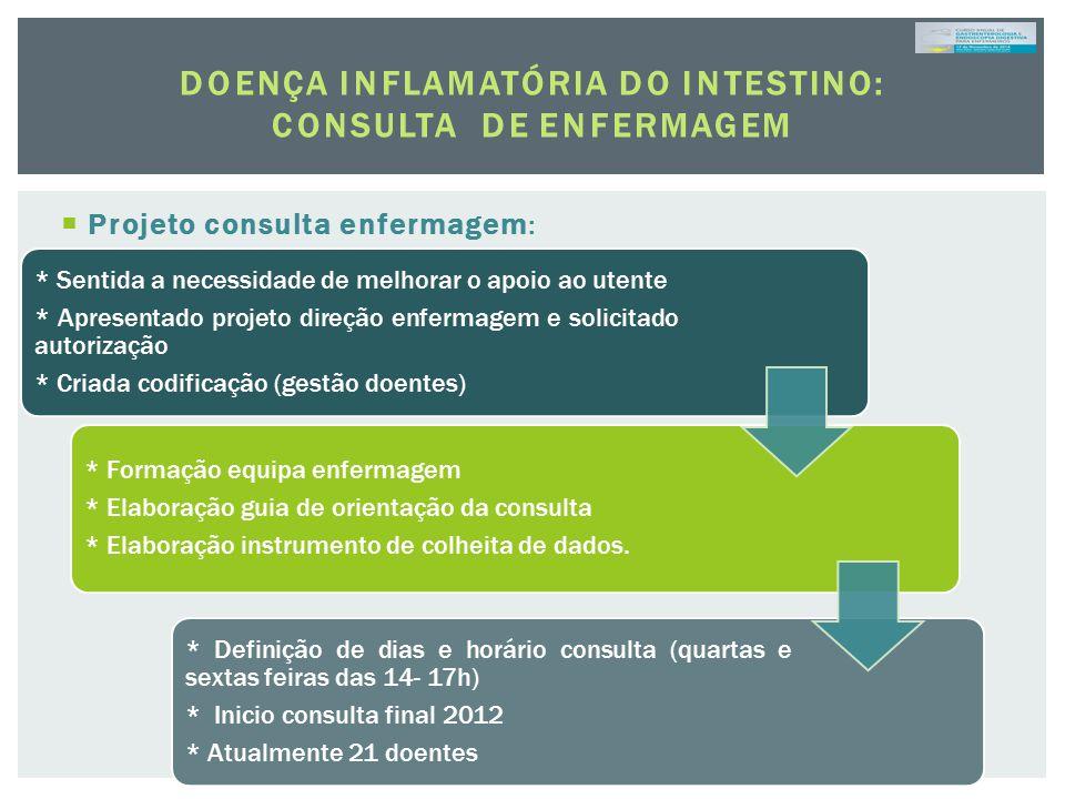 DOENÇA INFLAMATÓRIA DO INTESTINO: CONSULTA DE ENFERMAGEM  Projeto consulta enfermagem: * Sentida a necessidade de melhorar o apoio ao utente * Aprese