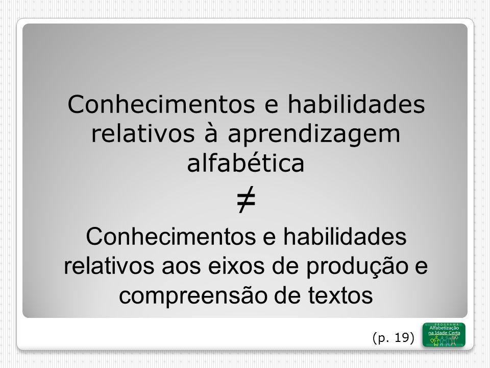 Conhecimentos e habilidades relativos à aprendizagem alfabética ≠ Conhecimentos e habilidades relativos aos eixos de produção e compreensão de textos (p.
