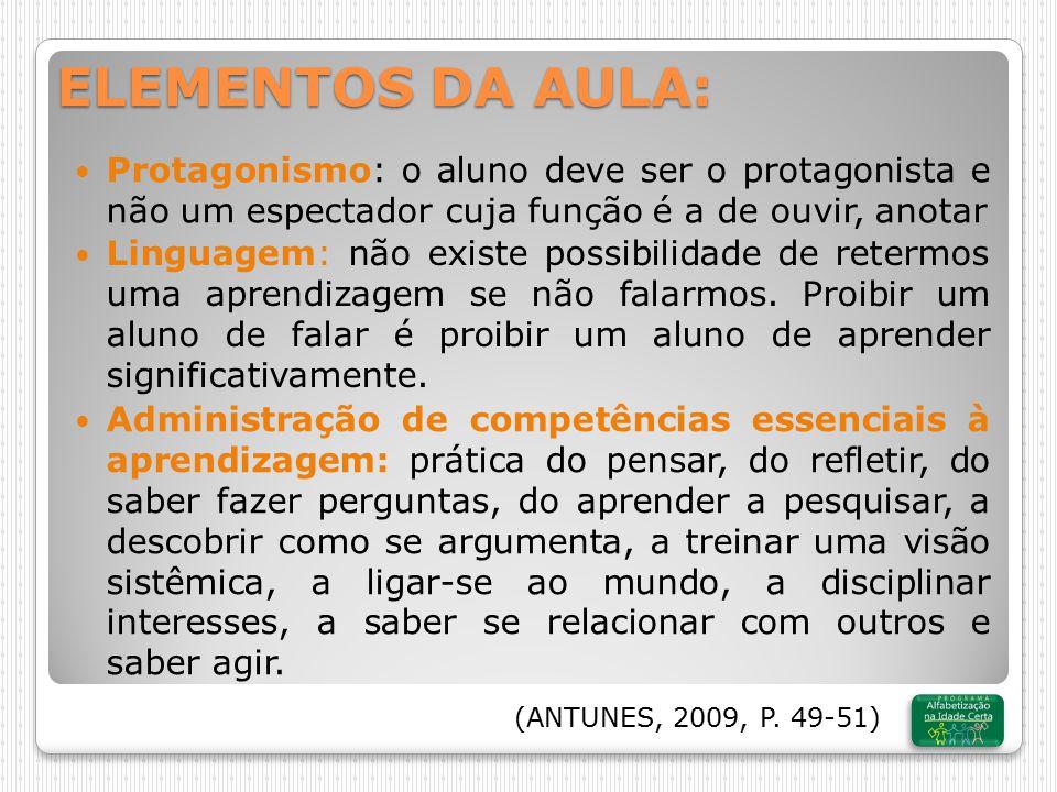 ELEMENTOS DA AULA: Protagonismo: o aluno deve ser o protagonista e não um espectador cuja função é a de ouvir, anotar (ANTUNES, 2009, P.