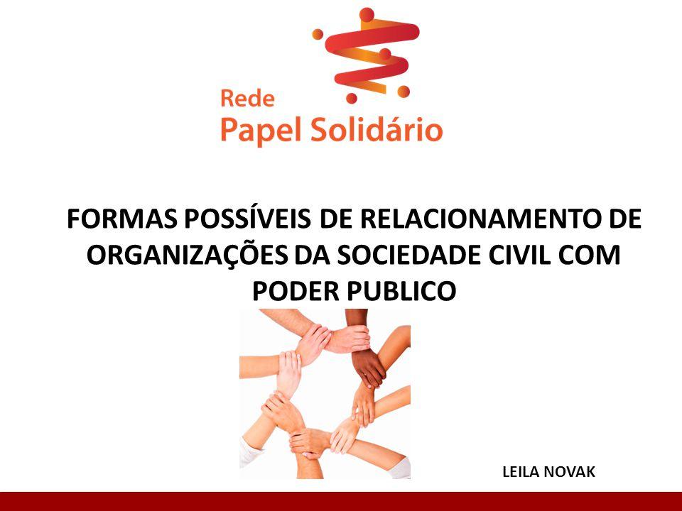 FORMAS POSSÍVEIS DE RELACIONAMENTO DE ORGANIZAÇÕES DA SOCIEDADE CIVIL COM PODER PUBLICO LEILA NOVAK