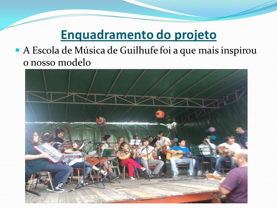 Enquadramento do projeto A Escola de Música de Guilhufe foi a que mais inspirou o nosso modelo