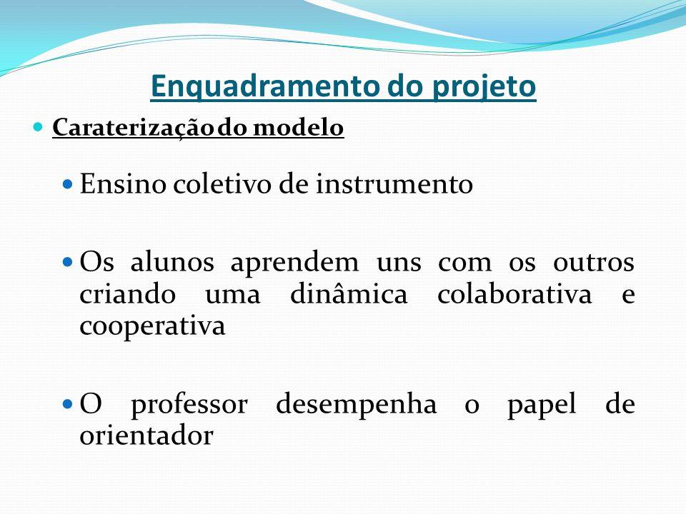 Enquadramento do projeto Caraterização do modelo Ensino coletivo de instrumento Os alunos aprendem uns com os outros criando uma dinâmica colaborativa