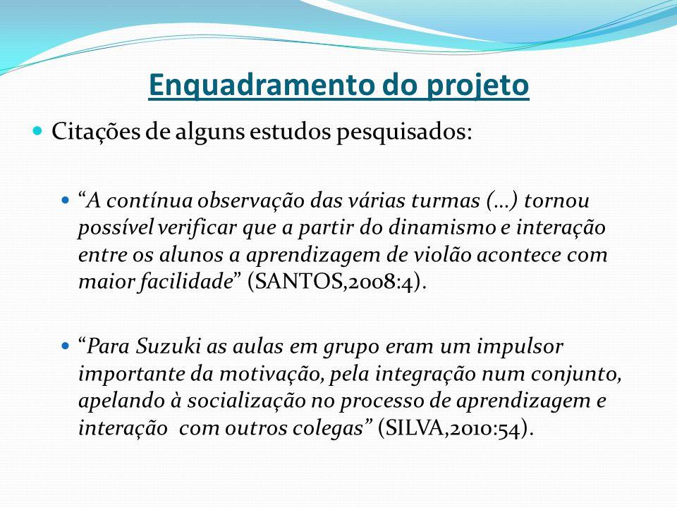 """Enquadramento do projeto Citações de alguns estudos pesquisados: """"A contínua observação das várias turmas (…) tornou possível verificar que a partir d"""
