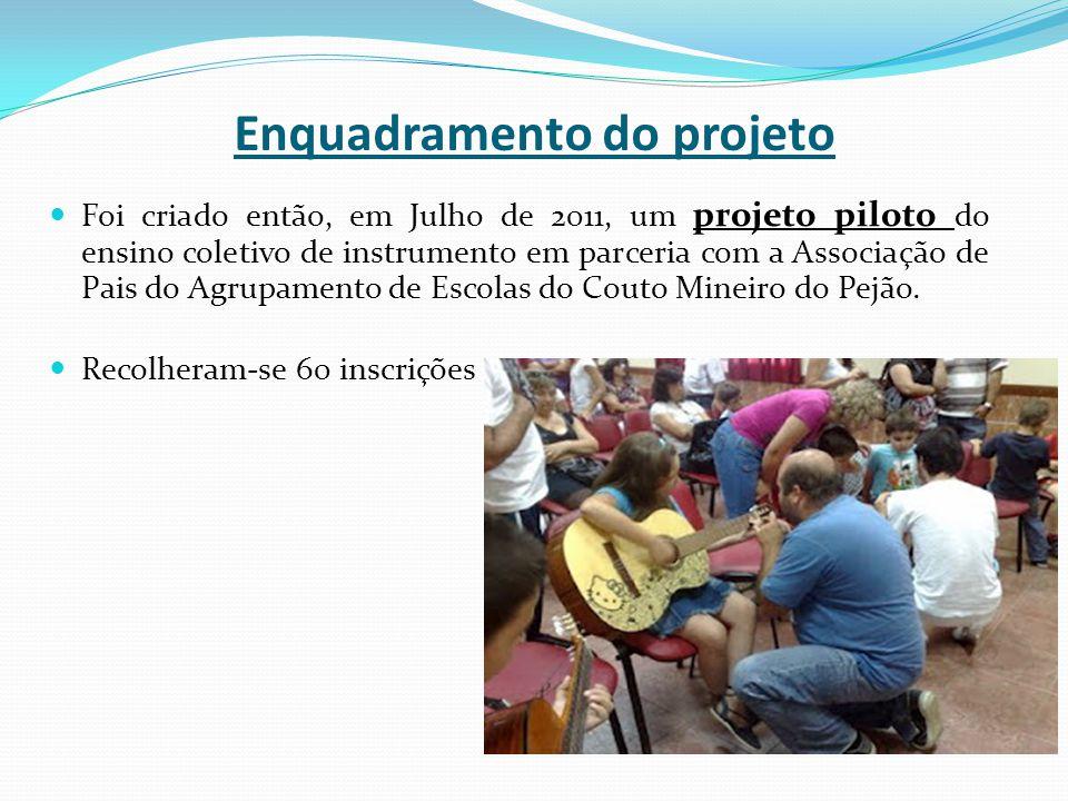 Enquadramento do projeto Foi criado então, em Julho de 2011, um projeto piloto do ensino coletivo de instrumento em parceria com a Associação de Pais