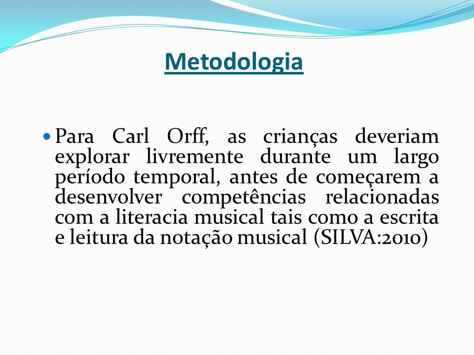 Para Carl Orff, as crianças deveriam explorar livremente durante um largo período temporal, antes de começarem a desenvolver competências relacionadas