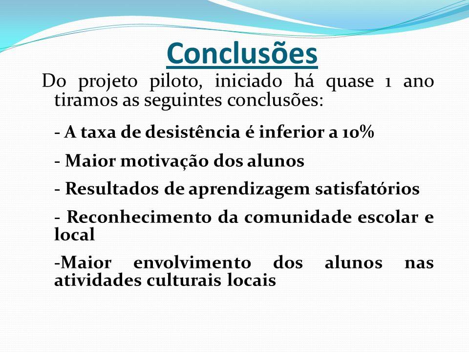 Conclusões Do projeto piloto, iniciado há quase 1 ano tiramos as seguintes conclusões: - A taxa de desistência é inferior a 10% - Maior motivação dos