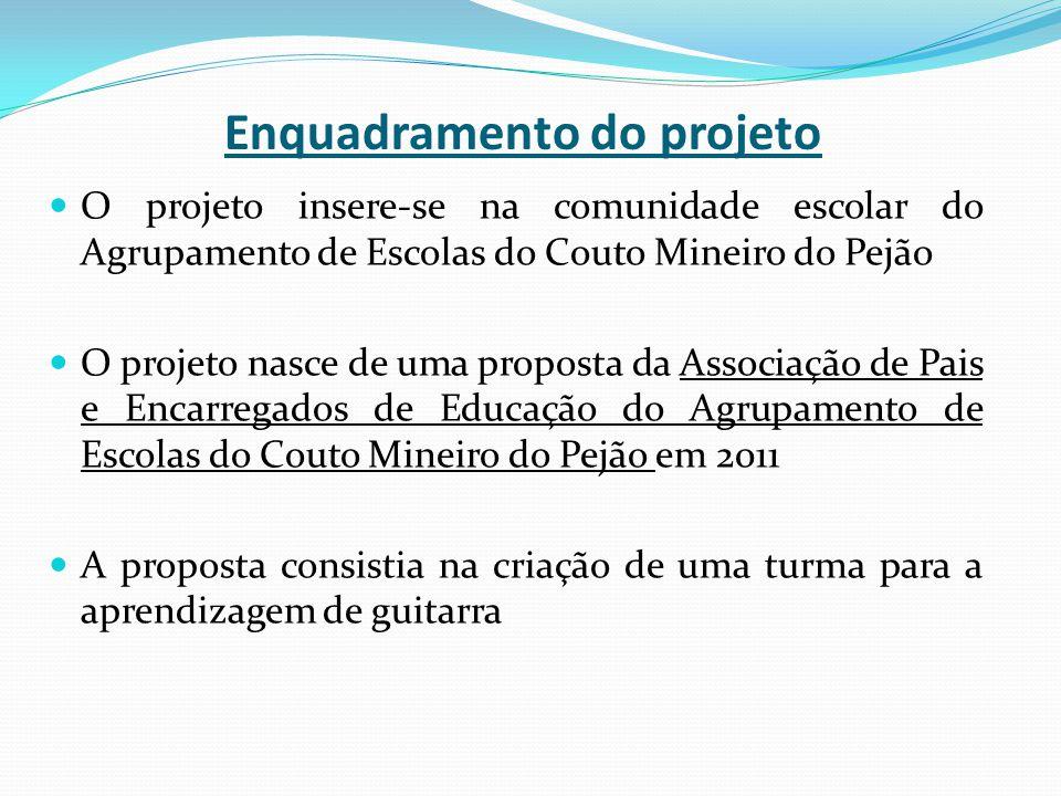 Enquadramento do projeto O projeto insere-se na comunidade escolar do Agrupamento de Escolas do Couto Mineiro do Pejão O projeto nasce de uma proposta