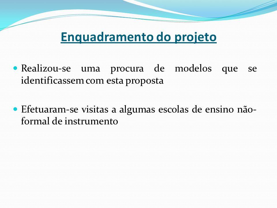 Enquadramento do projeto Realizou-se uma procura de modelos que se identificassem com esta proposta Efetuaram-se visitas a algumas escolas de ensino n