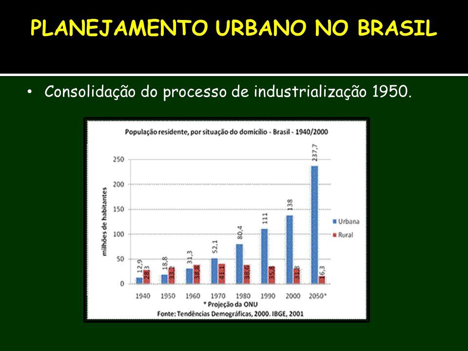 Consolidação do processo de industrialização 1950. PLANEJAMENTO URBANO NO BRASIL