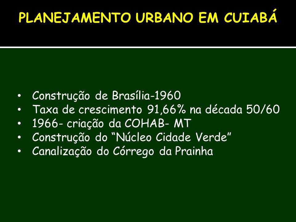 """Construção de Brasília-1960 Taxa de crescimento 91,66% na década 50/60 1966- criação da COHAB- MT Construção do """"Núcleo Cidade Verde"""" Canalização do C"""