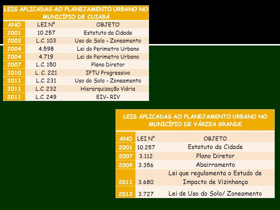LEIS APLICADAS AO PLANEJAMENTO URBANO NO MUNICÍPIO DE CUIABÁ ANOLEI N°OBJETO 200110.257Estatuto da Cidade 2003L.C. 103Uso do Solo - Zoneamento 20044.5