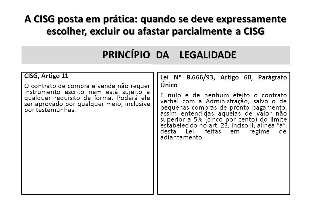 A CISG posta em prática: quando se deve expressamente escolher, excluir ou afastar parcialmente a CISG PRINCÍPIO CISG, Artigo 11 O contrato de compra