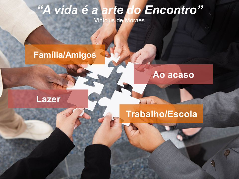 """Família/Amigos Trabalho/Escola Lazer Ao acaso """"A vida é a arte do Encontro"""" Vinícius de Moraes"""