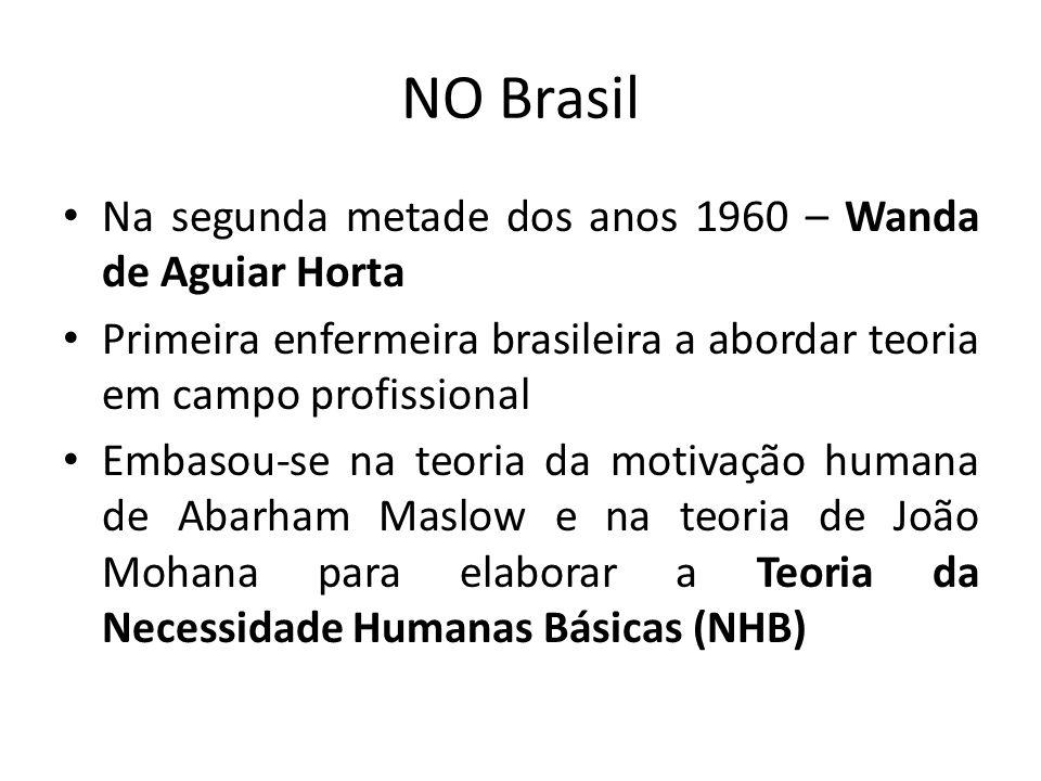 NO Brasil Na segunda metade dos anos 1960 – Wanda de Aguiar Horta Primeira enfermeira brasileira a abordar teoria em campo profissional Embasou-se na teoria da motivação humana de Abarham Maslow e na teoria de João Mohana para elaborar a Teoria da Necessidade Humanas Básicas (NHB)