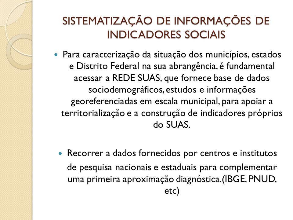 SISTEMATIZAÇÃO DE INFORMAÇÕES DE INDICADORES SOCIAIS Para caracterização da situação dos municípios, estados e Distrito Federal na sua abrangência, é