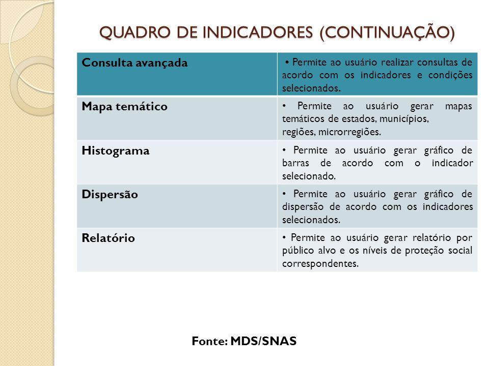 QUADRO DE INDICADORES (CONTINUAÇÃO) Consulta avançada Permite ao usuário realizar consultas de acordo com os indicadores e condições selecionados. Map