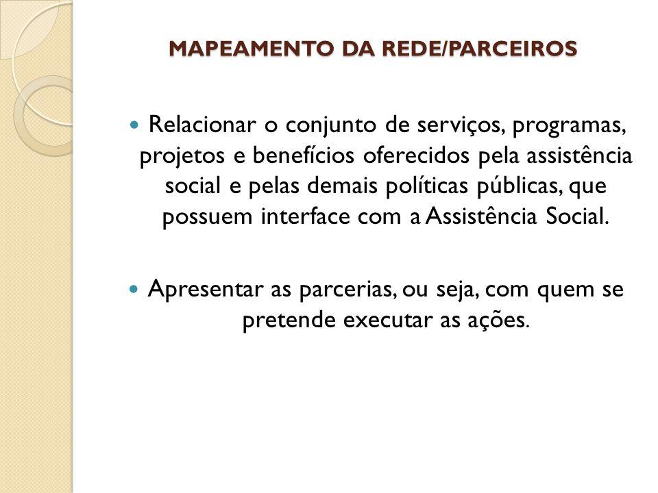 MAPEAMENTO DA REDE/PARCEIROS Relacionar o conjunto de serviços, programas, projetos e benefícios oferecidos pela assistência social e pelas demais pol