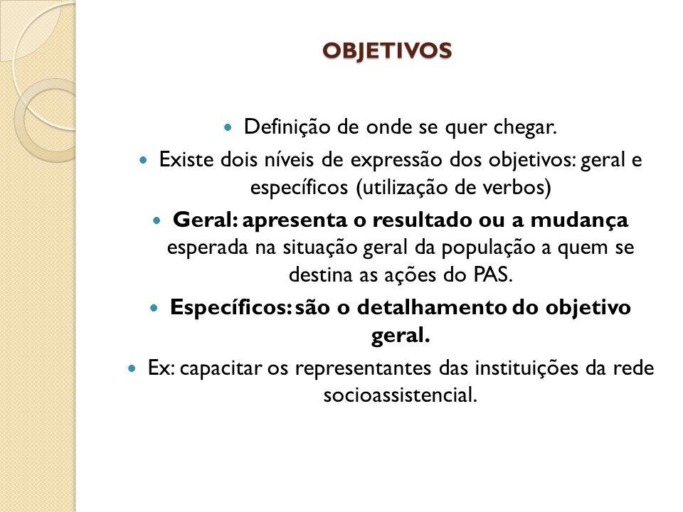OBJETIVOS Definição de onde se quer chegar. Existe dois níveis de expressão dos objetivos: geral e específicos (utilização de verbos) Geral: apresenta
