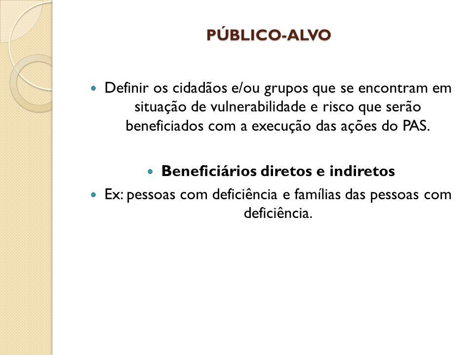 PÚBLICO-ALVO Definir os cidadãos e/ou grupos que se encontram em situação de vulnerabilidade e risco que serão beneficiados com a execução das ações d
