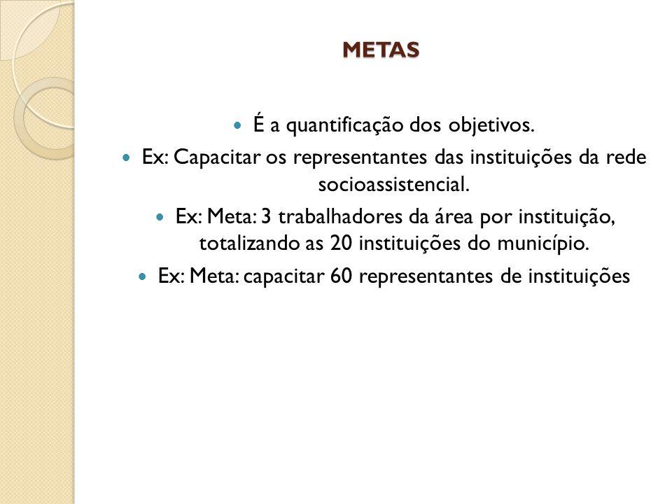 METAS É a quantificação dos objetivos. Ex: Capacitar os representantes das instituições da rede socioassistencial. Ex: Meta: 3 trabalhadores da área p
