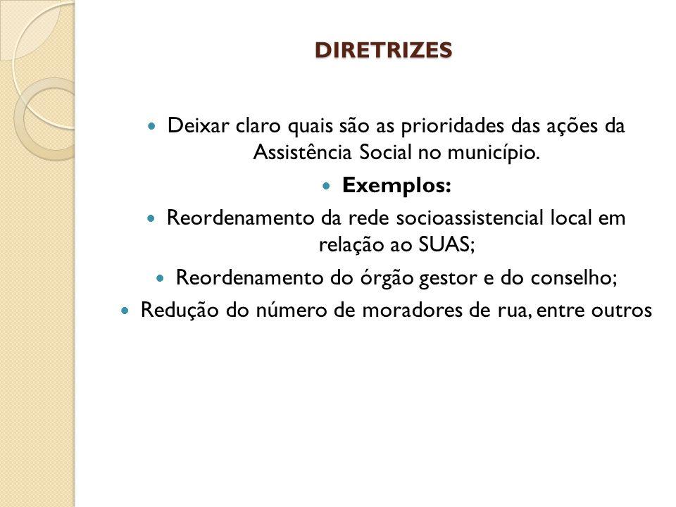 DIRETRIZES Deixar claro quais são as prioridades das ações da Assistência Social no município. Exemplos: Reordenamento da rede socioassistencial local