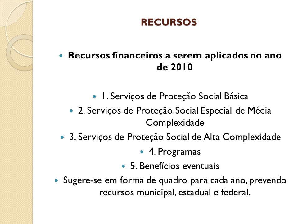 RECURSOS Recursos financeiros a serem aplicados no ano de 2010 1. Serviços de Proteção Social Básica 2. Serviços de Proteção Social Especial de Média
