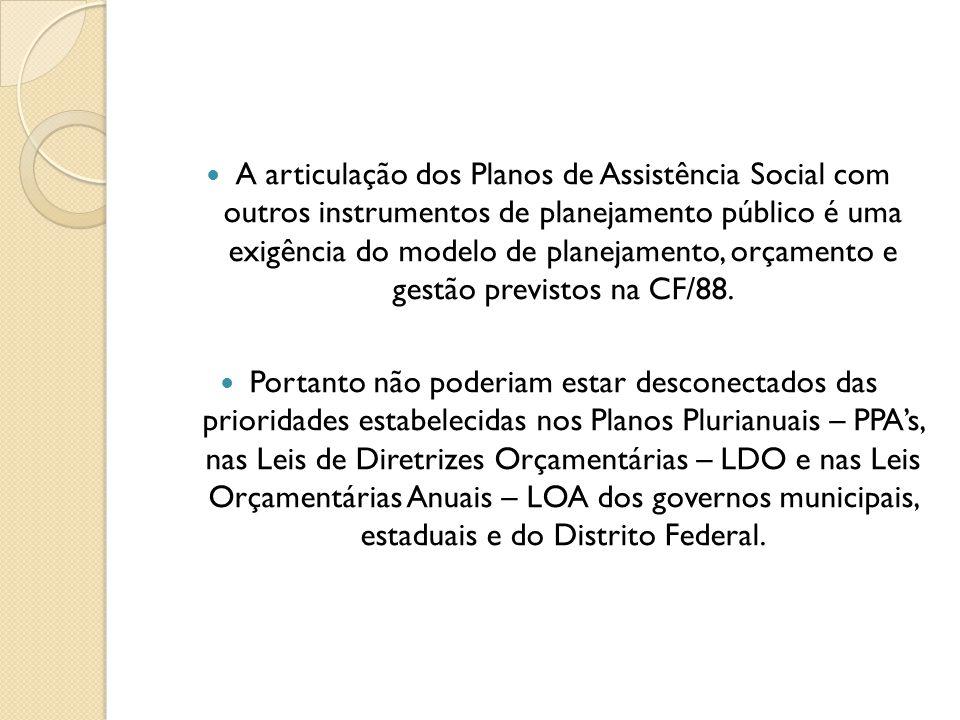 A articulação dos Planos de Assistência Social com outros instrumentos de planejamento público é uma exigência do modelo de planejamento, orçamento e