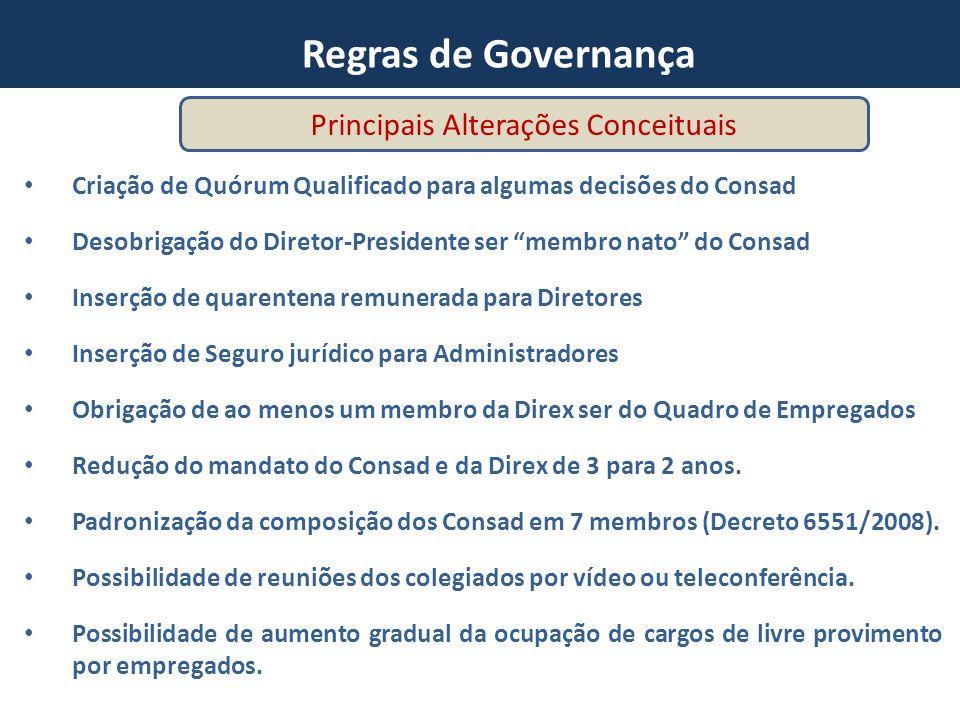 Regras de Governança Atual: 7 Estatutos distintos Novo: 7 Estatutos semelhantes, resguardadas as particularidades. Lei 12.815 e Decreto 8.033/13 Lei d