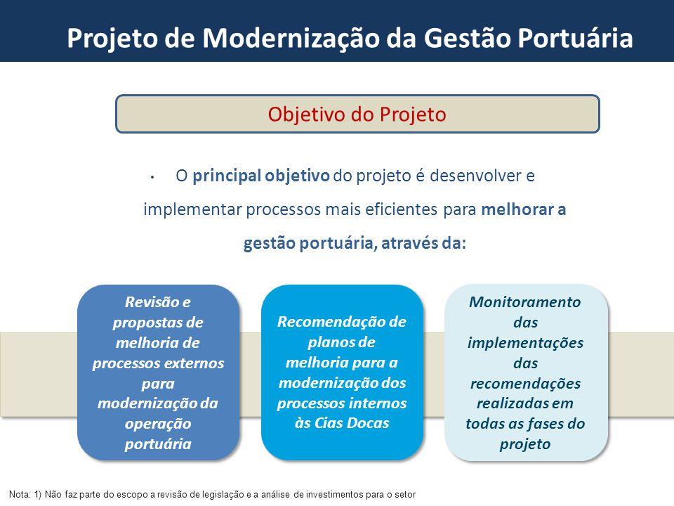 O principal objetivo do projeto é desenvolver e implementar processos mais eficientes para melhorar a gestão portuária, através da: Revisão e proposta